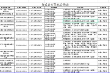 央行续展支付宝财付通等24家非银支付机构的支付业务许可证