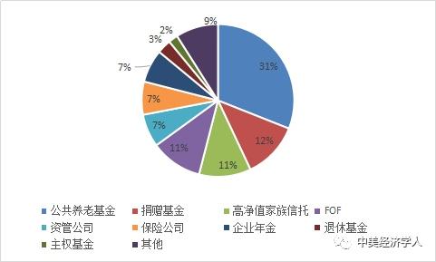 信银理财谈鲁麒银行理财子公司的特殊资产另类投资破局之路