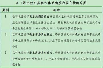 20款自热火锅测试蜀姑娘真心牧哥咔咔莎莫小仙锅底出现明显变形