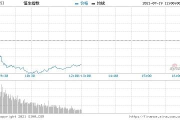 国都香港港股重上28000点料今日低开